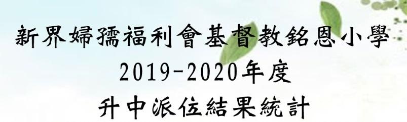 2019-2020年度升中派位