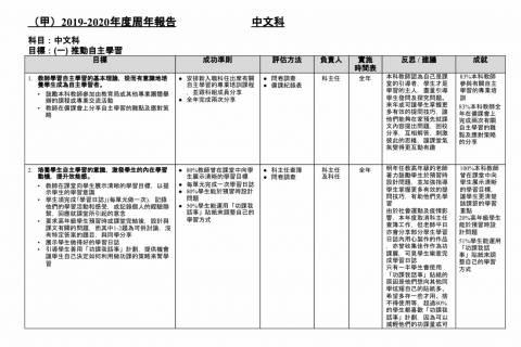 1920中文科周年報告及2021中文科周年計劃-1