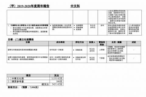 1920中文科周年報告及2021中文科周年計劃-2