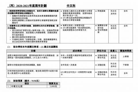 1920中文科周年報告及2021中文科周年計劃-5