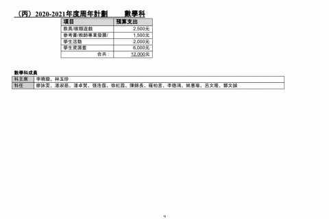 1920數學科周年報告及2021數學科周年計劃-9