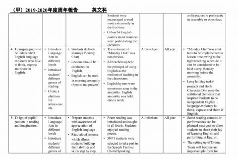 1920英文科周年報告及2021周年計劃-04