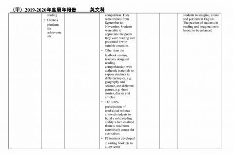 1920英文科周年報告及2021周年計劃-05