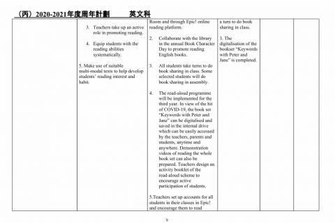 1920英文科周年報告及2021周年計劃-09