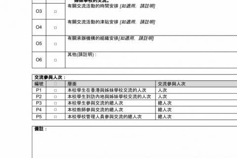 1_乙-1920姊妹學校計劃報告-4