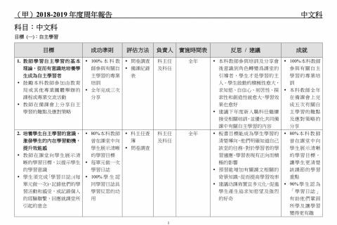 2018-2020學校發展報告及計劃-03