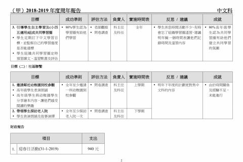 2018-2020學校發展報告及計劃-04