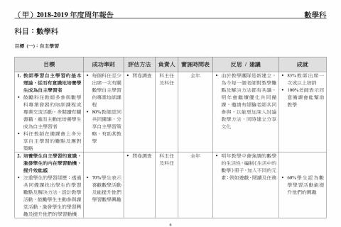 2018-2020學校發展報告及計劃-08