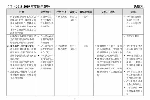 2018-2020學校發展報告及計劃-09