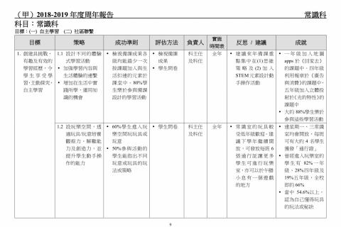 2018-2020學校發展報告及計劃-11