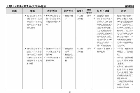 2018-2020學校發展報告及計劃-12