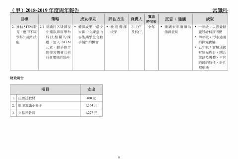 2018-2020學校發展報告及計劃-13