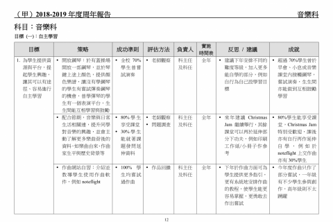 2018-2020學校發展報告及計劃-14