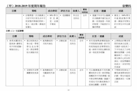 2018-2020學校發展報告及計劃-15