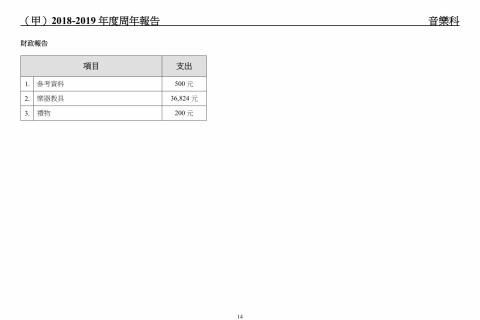 2018-2020學校發展報告及計劃-16