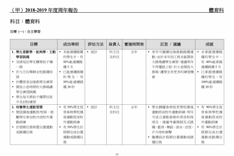 2018-2020學校發展報告及計劃-17