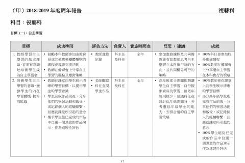 2018-2020學校發展報告及計劃-19