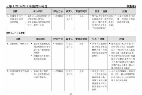 2018-2020學校發展報告及計劃-20