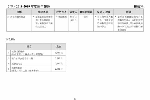 2018-2020學校發展報告及計劃-21