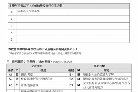 2018-2020學校發展報告及計劃-22