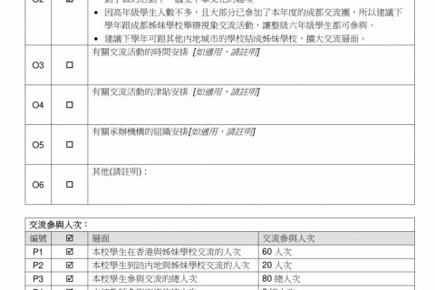 2018-2020學校發展報告及計劃-25