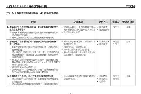 2018-2020學校發展報告及計劃-27