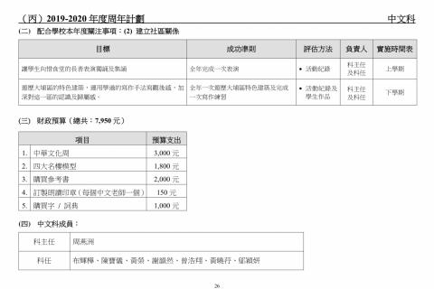 2018-2020學校發展報告及計劃-28