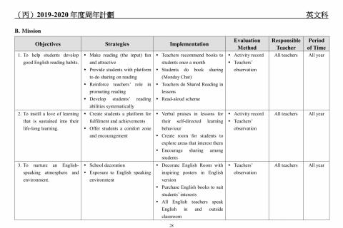 2018-2020學校發展報告及計劃-30