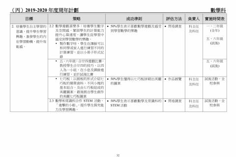 2018-2020學校發展報告及計劃-34