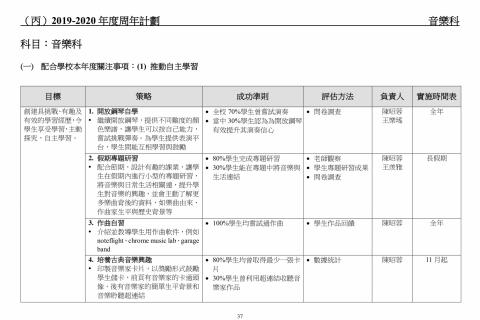 2018-2020學校發展報告及計劃-39