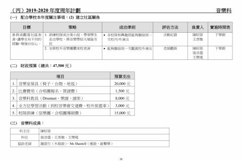 2018-2020學校發展報告及計劃-40