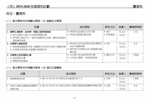 2018-2020學校發展報告及計劃-41