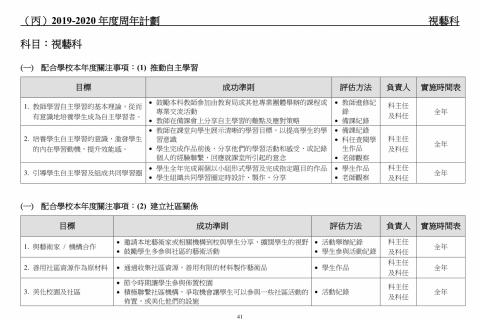 2018-2020學校發展報告及計劃-43