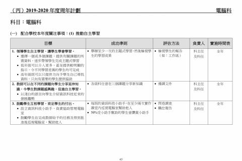 2018-2020學校發展報告及計劃-45