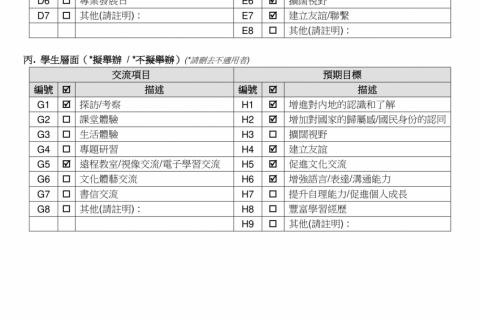2018-2020學校發展報告及計劃-48
