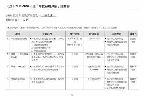 2018-2020學校發展報告及計劃-50
