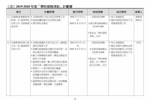 2018-2020學校發展報告及計劃-51
