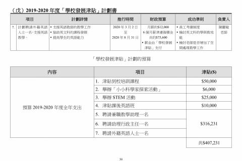 2018-2020學校發展報告及計劃-52